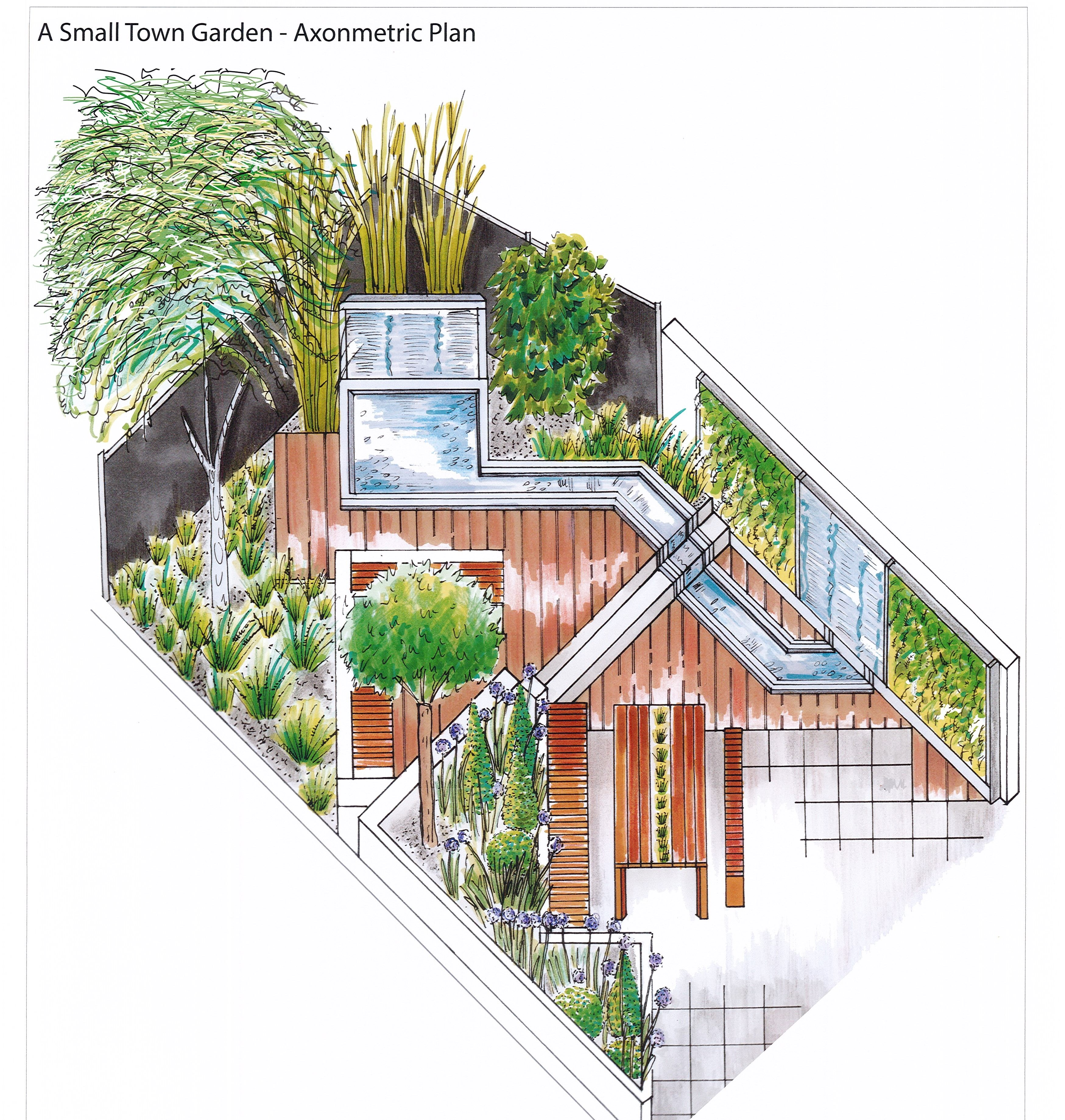 Garden Design Project Planning Tecnical Drawings